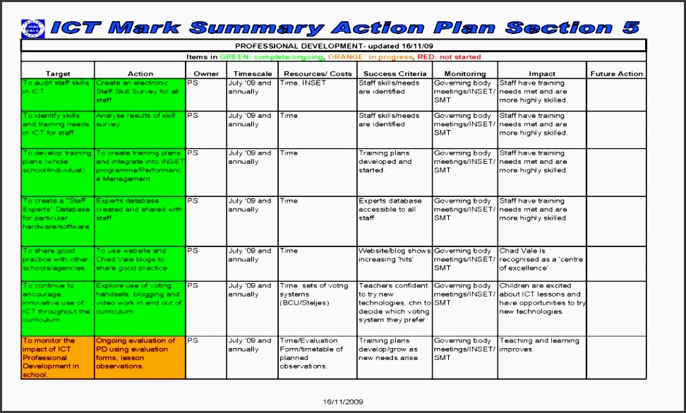 stunning business action plan template example with pany name
