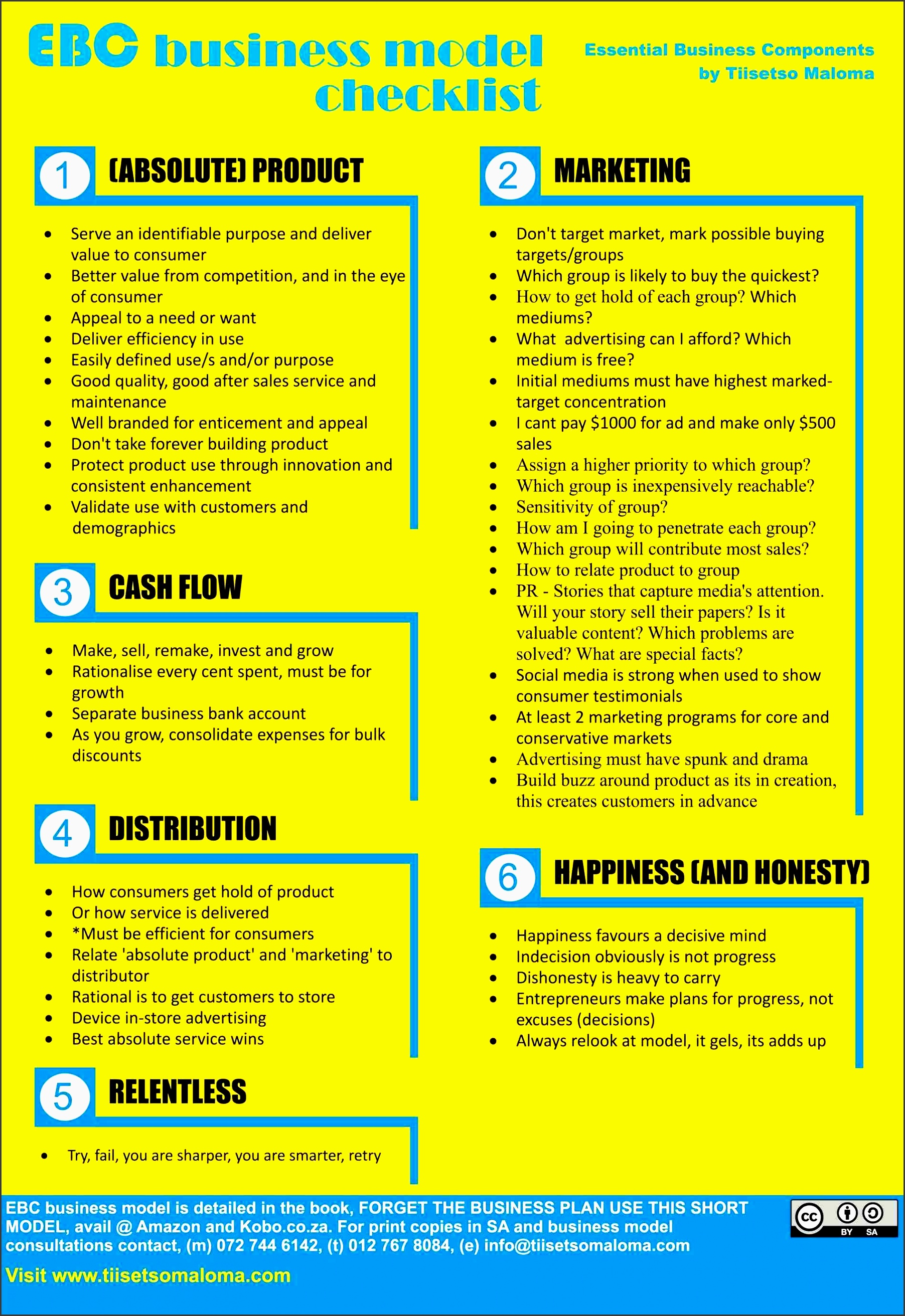 checklist for business plan one page real estate business plan event planning checklist template nypd resume
