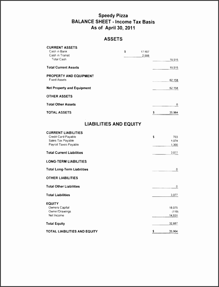 5 business income statement template sampletemplatess small business in e statement template excel and small business administration financial statement form flashek Images