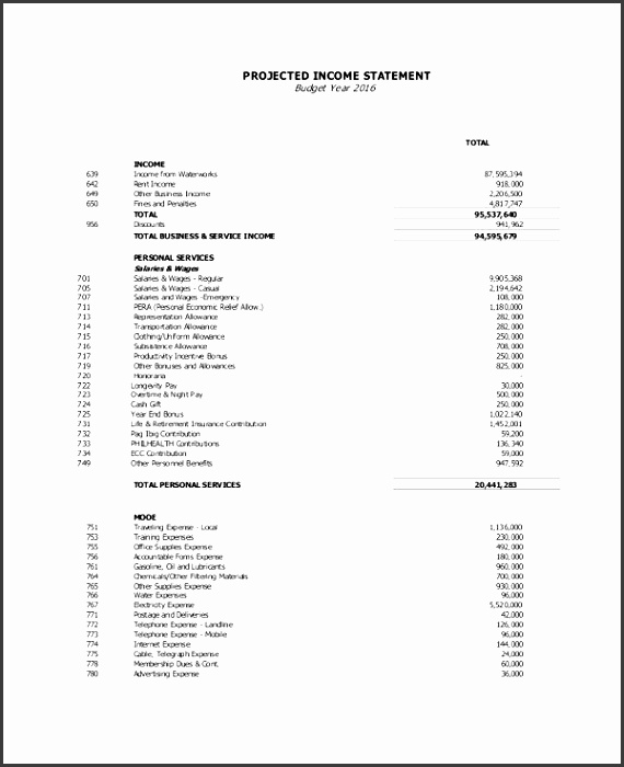 projected in e statement template business template