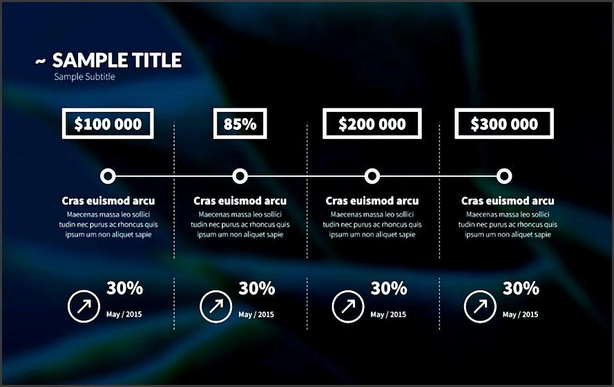 business plan powerpoint template improve presentation unusual