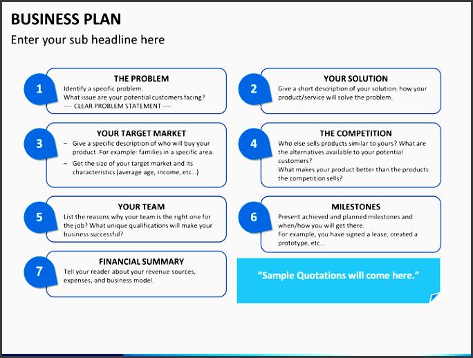 business plan ppt slide 7