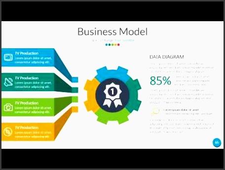 business model presentation template business plan powerpoint template presentation templates on printable