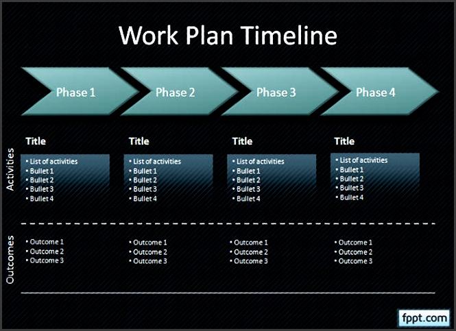 free finance workplan timeline powerpoint template