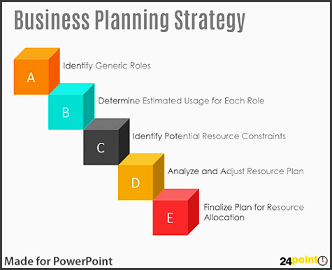 business strategy template powerpoint examples of business plan steps powerpoint template template