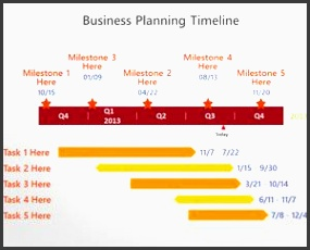 2813 business planning powerpoint timeline