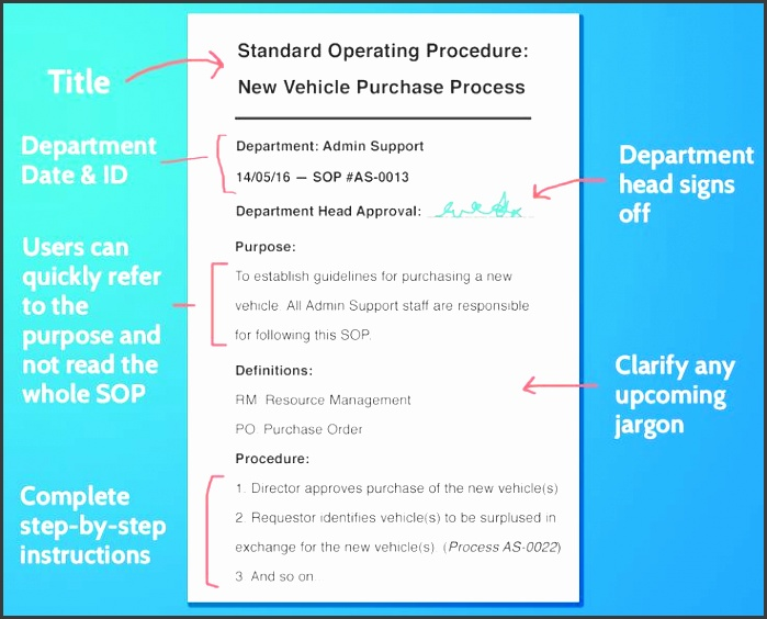 writing standard operating procedures doesn t have to be a bore here s 16 steps and some s to create documented and actionable sops for your business