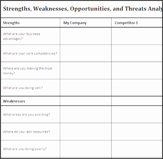 the importance of using market analysis templates in your business samples of swot and pest analysis templates used as tools for market analysis