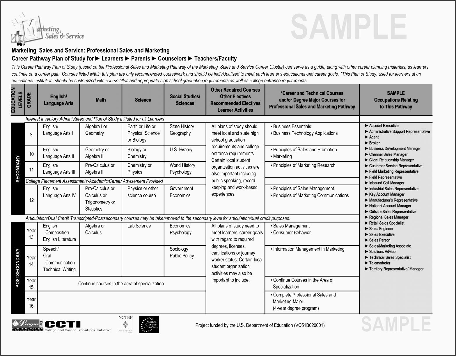 free marketing plan template xb2qq8hw