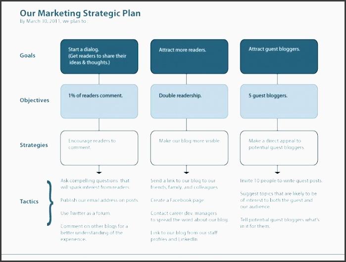 a marketing plan template