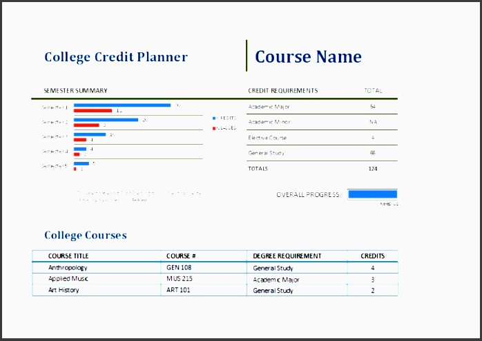 education credits tracker vswku lovely student grade and gpa tracker with college credit planner template