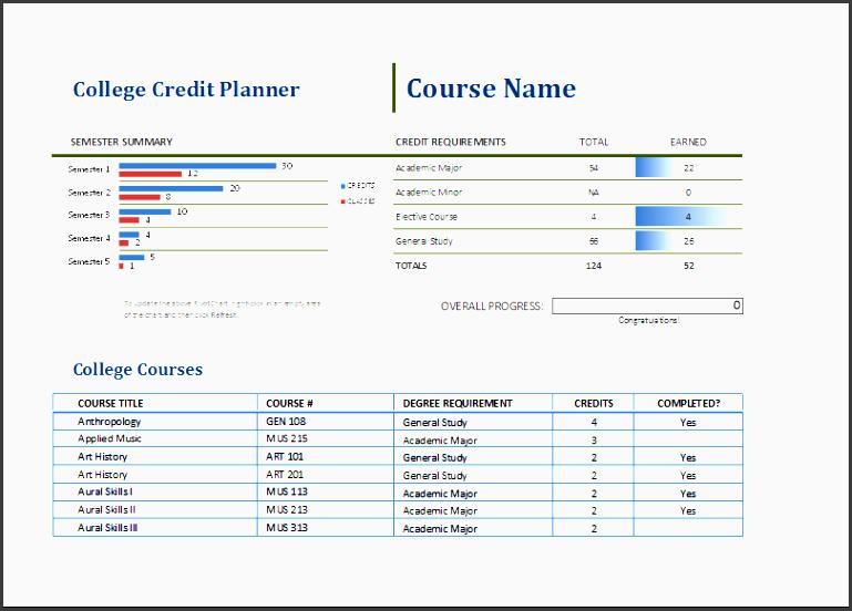 college credit planner college credit planner template