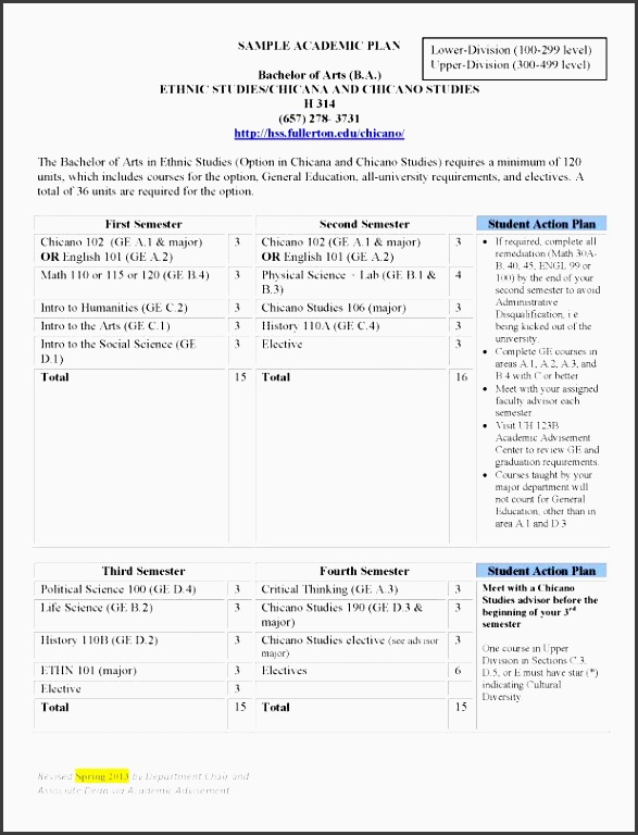 sample study plan