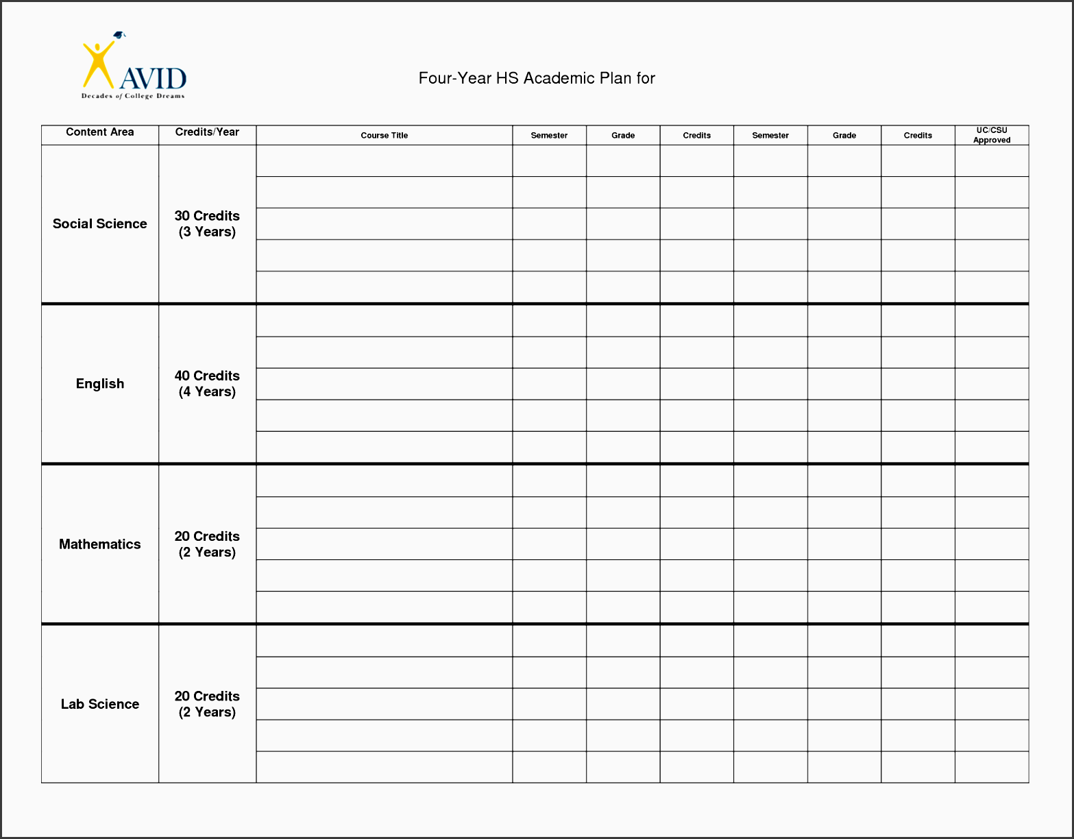 5 year goal plan template - 5 college year planner printable sampletemplatess