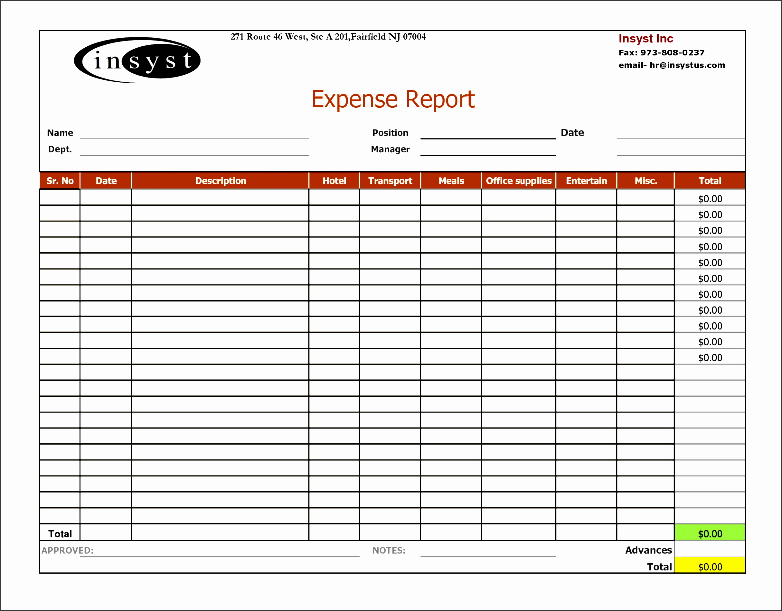 our author has been published expense report