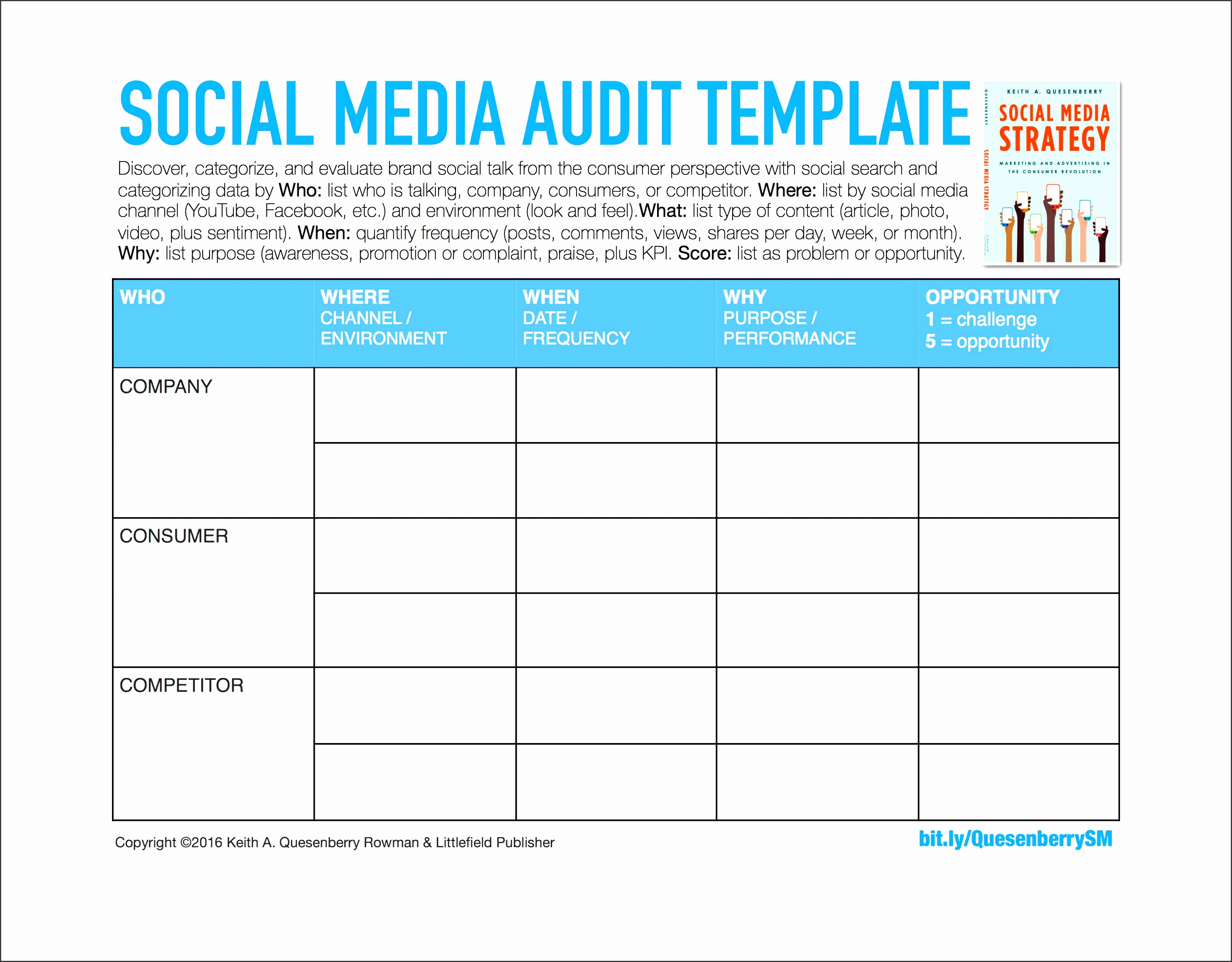10 company marketing report template