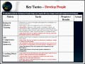 8 Company Sales Plan Template