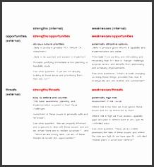 free swot analysis templates