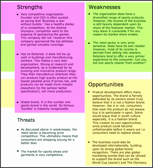 10 classic pre design swot analysis templates swot analysis template the example of the usage of this swot analysis for business is to measure your