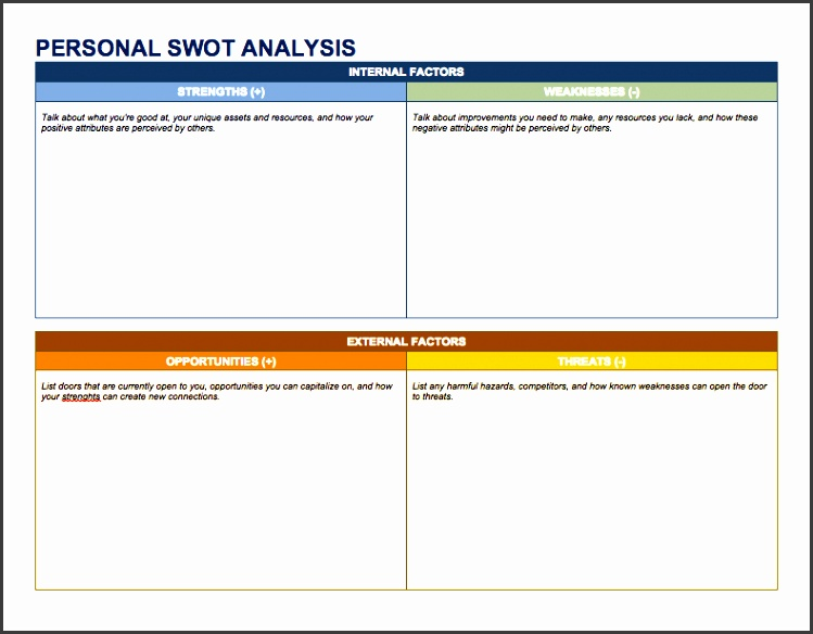 personal swot analysis word personal swot analysis template