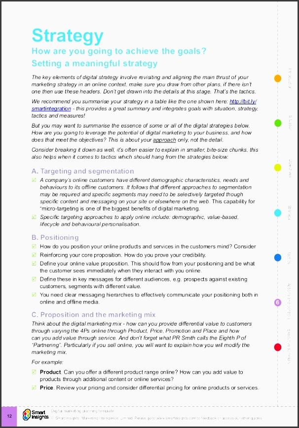 12 introductionactionsandcontrol ecutivesummarytacticsstrategyobjectivessituation smart insights marketing