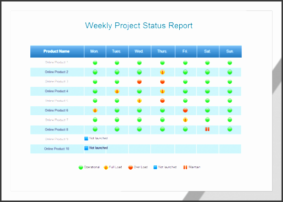 employee weekly status report template templates zigy