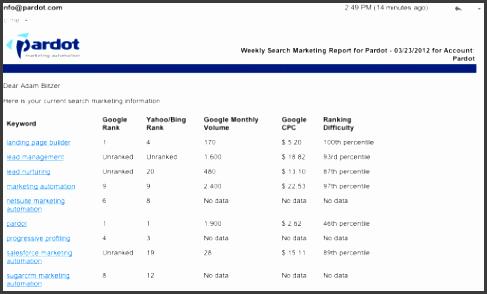 pany marketing report weekly marketing report 2356