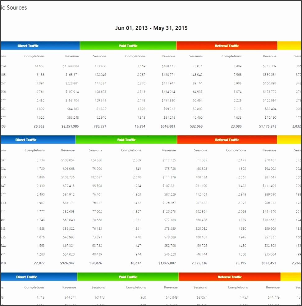 seo marketing report pdf system templates rank ranger regarding marketing report sample