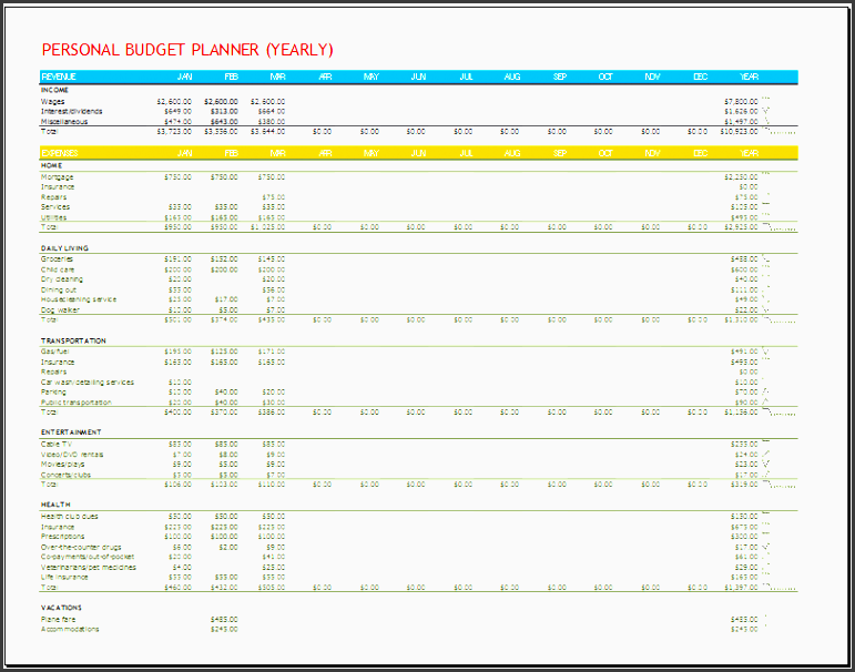 personal bud planner template yearly