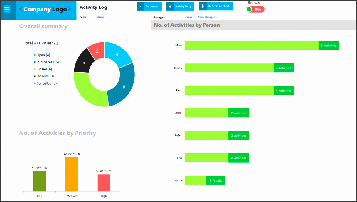 templates for daily activity log template excelin pdf and microsoftword