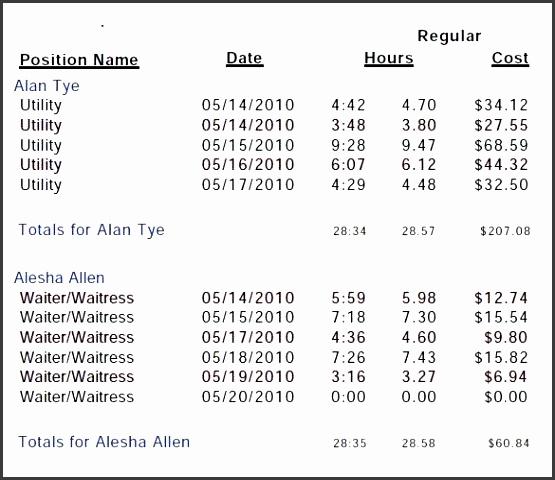 free restaurant labor management schedule template
