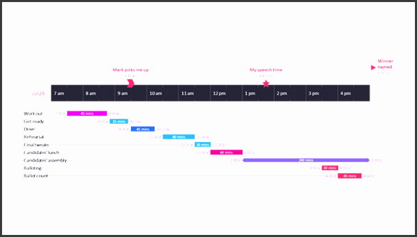 powerpoint timeline template daily schedule template