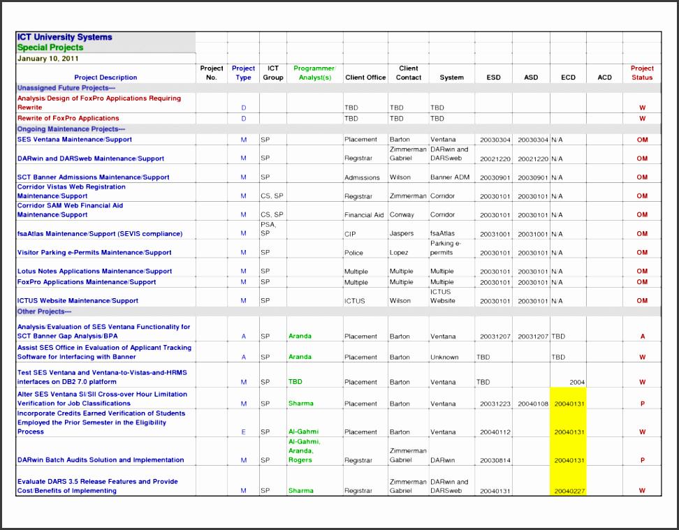 Excel Work Log Engneforic