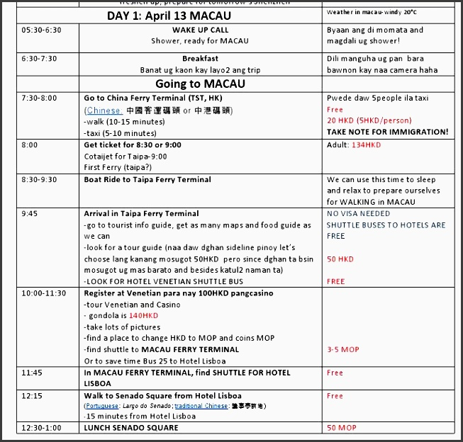 personal travel itinerary template google search
