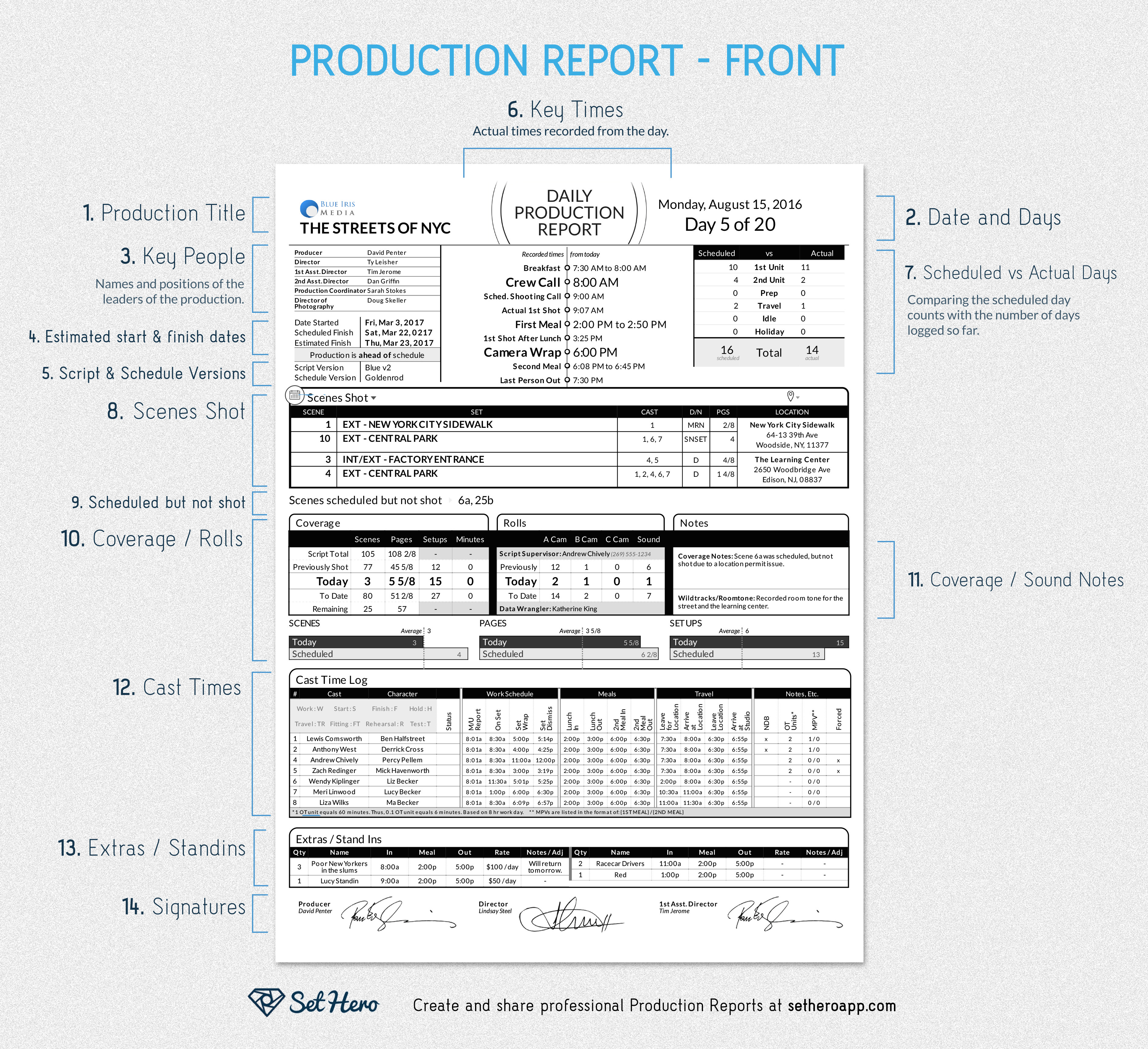 a web based software for creating call sheets and production reports we ll walk through each section in detail below daily production report template