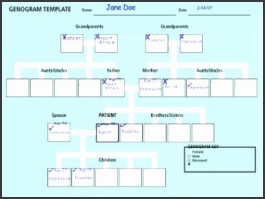 basic genogram template example