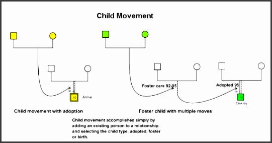 child movement genograms template printable
