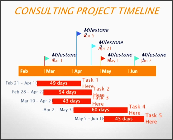 consulting project powerpoint template
