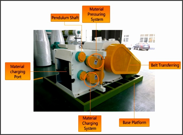 easy to operate low noise wood chip log maker