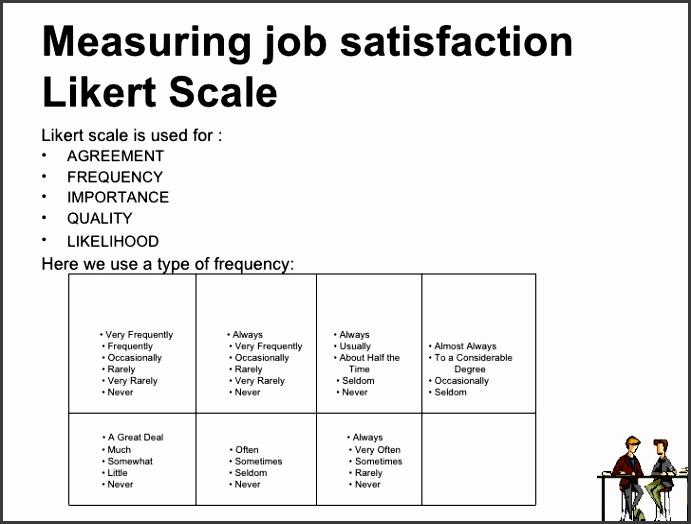 Editable Likert Scale  Sampletemplatess  Sampletemplatess