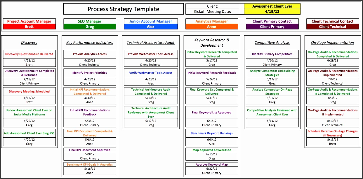our gantt chart excel template and this is the best alternative to microsoft project this is an excel template on set up work week calendar
