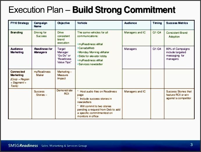 marketing munications planning template 3 728 cb