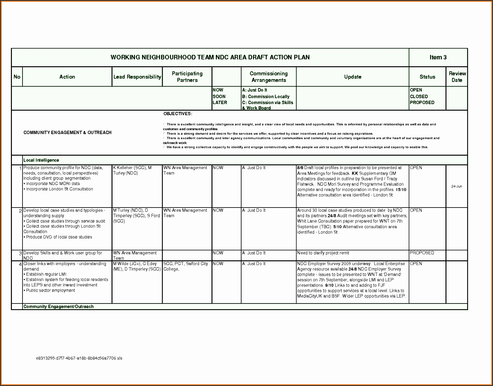 action plan template excel sales report template collection of solutions action plans template effective