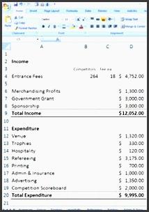 event management activity10 develop an event bud