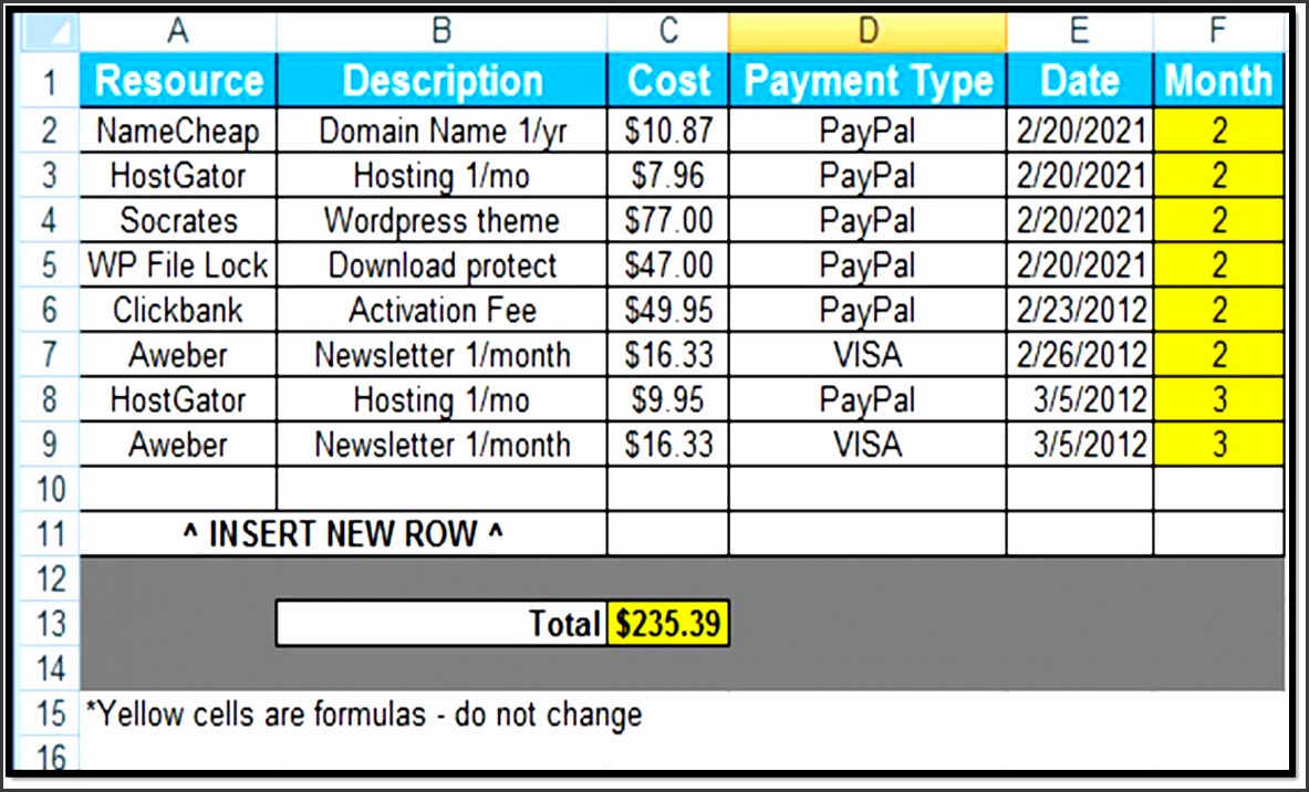 free daily expense tracker excel template and expense report spreadsheet template excel