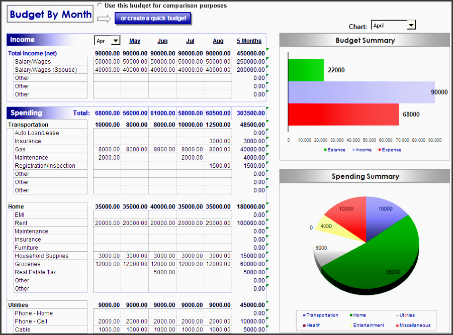 5 ways this free excel bud planner can help you manage your finances