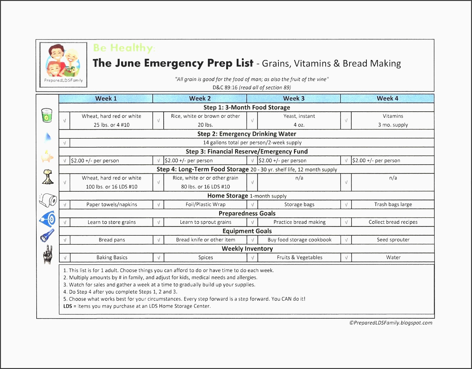 prepared lds family june emergency preparedness goals grains vitamins and bread making
