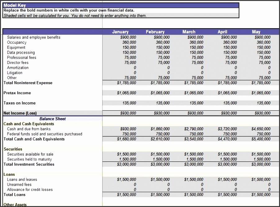 excel financial report templates honeocvc
