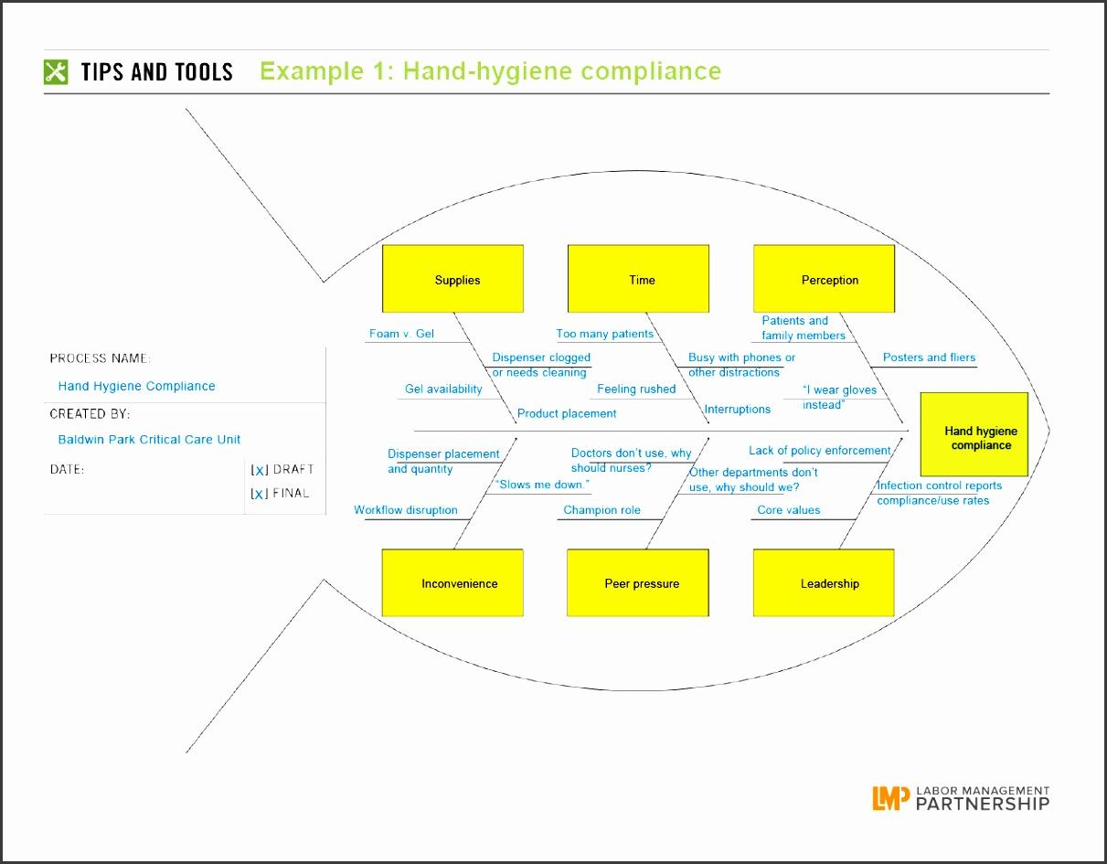 9 fishbone diagram example sampletemplatess sampletemplatess tools fishbone diagram ccuart Choice Image