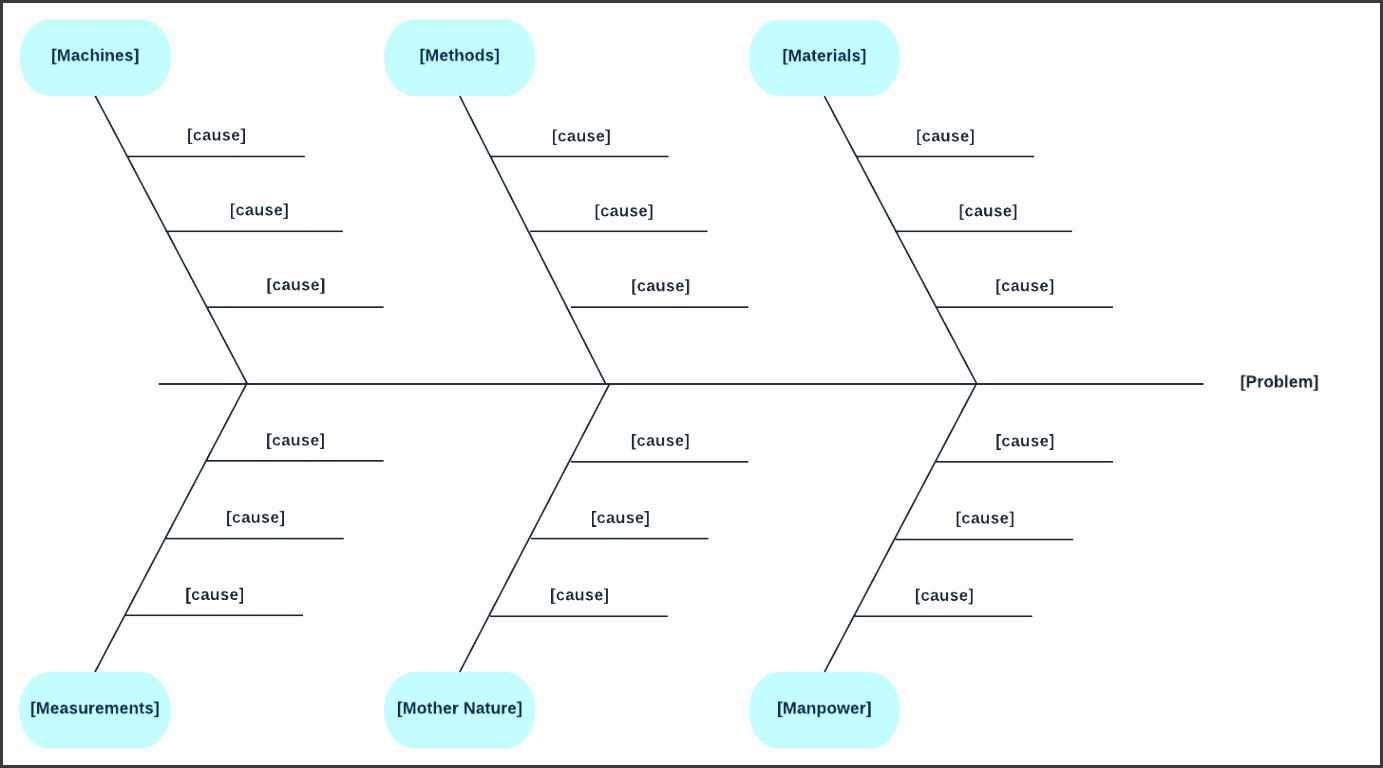 6 ms fishbone diagram template